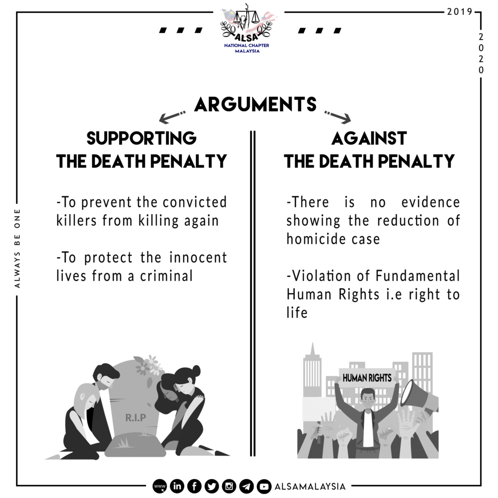 Arguments on The Death Penalty: Supporting and Opposite.